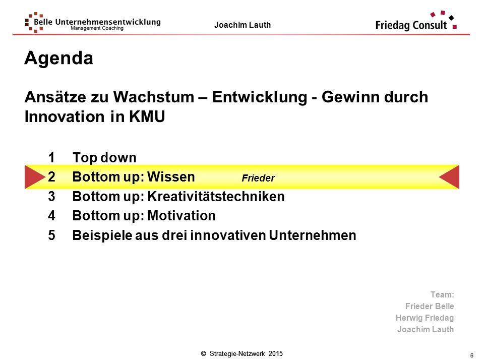 Agenda Ansätze zu Wachstum – Entwicklung - Gewinn durch Innovation in KMU. Top down. Bottom up: Wissen Frieder.