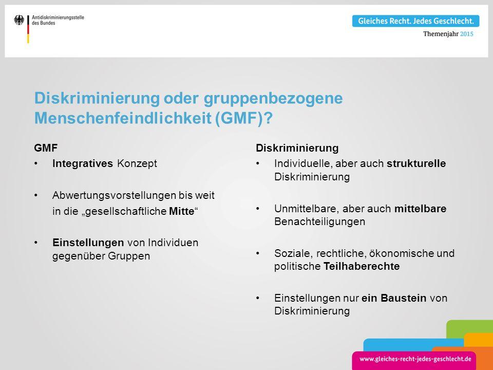 Diskriminierung oder gruppenbezogene Menschenfeindlichkeit (GMF)