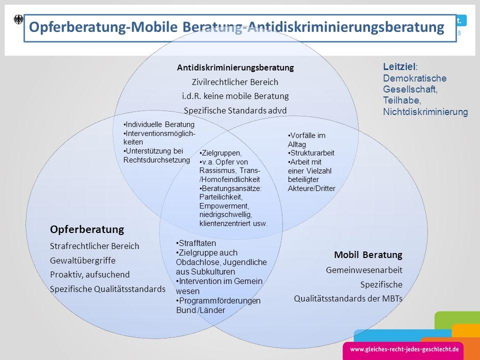 Opferberatung-Mobile Beratung-Antidiskriminierungsberatung