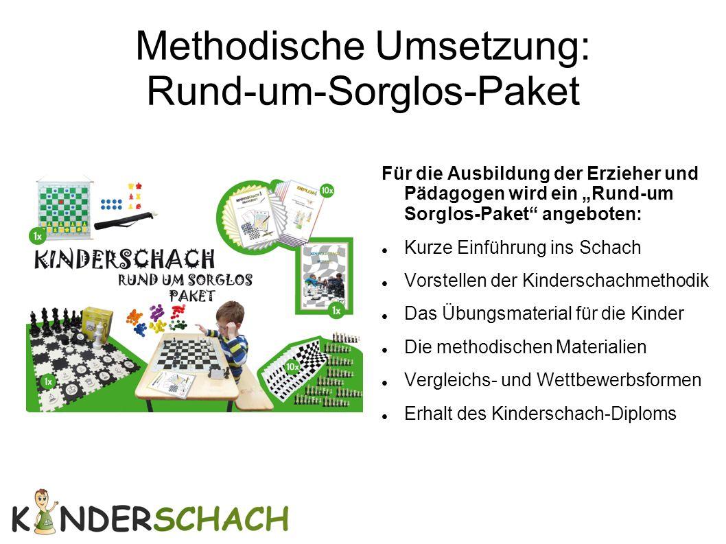 Methodische Umsetzung: Rund-um-Sorglos-Paket