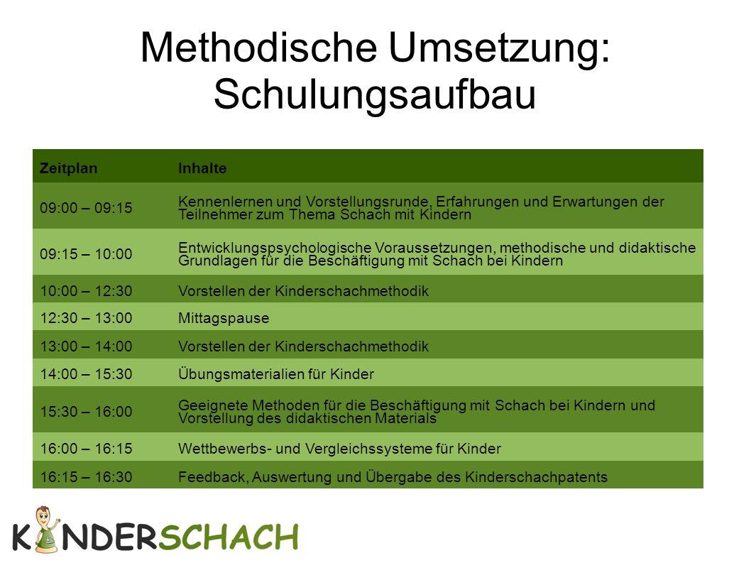 Methodische Umsetzung: Schulungsaufbau