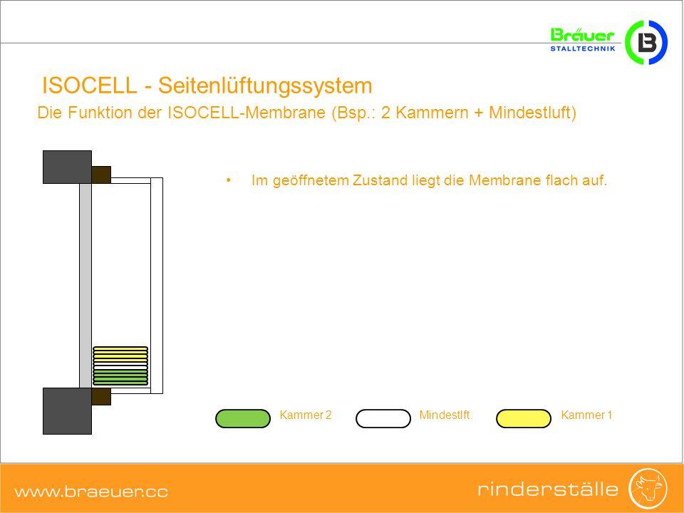 ISOCELL - Seitenlüftungssystem
