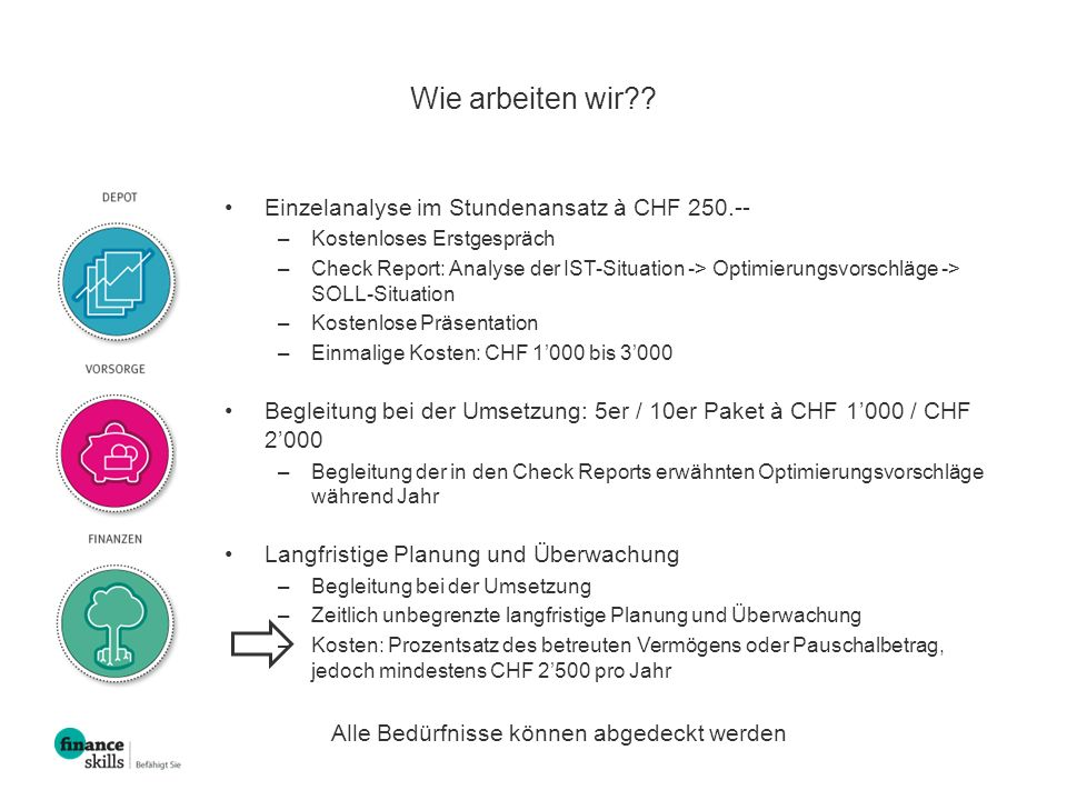 Wie arbeiten wir Einzelanalyse im Stundenansatz à CHF 250.--