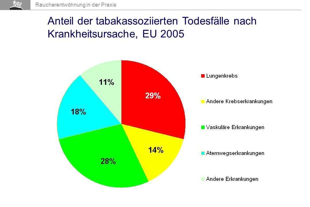 Anteil der tabakassoziierten Todesfälle nach Krankheitsursache, EU 2005