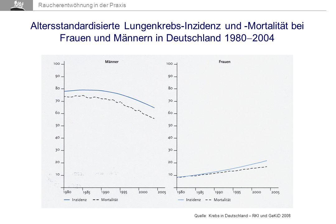 Altersstandardisierte Lungenkrebs-Inzidenz und -Mortalität bei Frauen und Männern in Deutschland 19802004