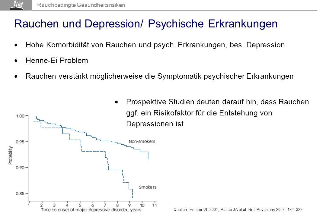 Rauchen und Depression/ Psychische Erkrankungen