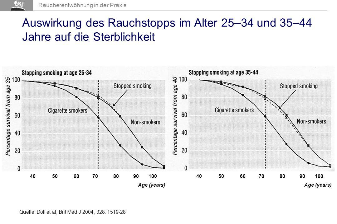 Auswirkung des Rauchstopps im Alter 25–34 und 35–44 Jahre auf die Sterblichkeit