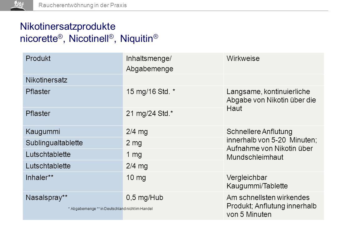 Nikotinersatzprodukte nicorette®, Nicotinell®, Niquitin®