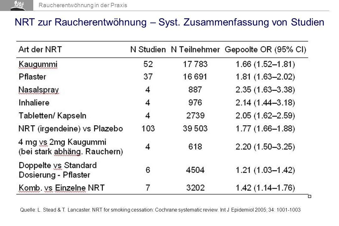 NRT zur Raucherentwöhnung – Syst. Zusammenfassung von Studien