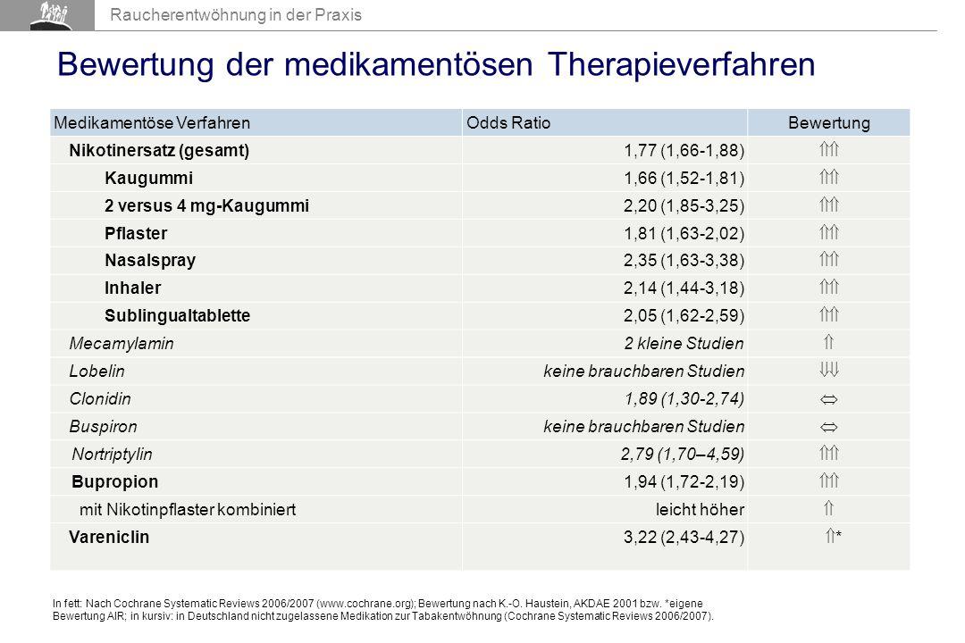 Bewertung der medikamentösen Therapieverfahren
