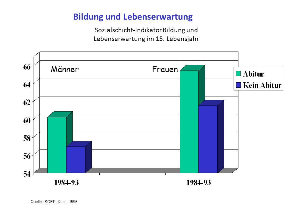 Sozialschicht-Indikator Bildung und Lebenserwartung im 15. Lebensjahr