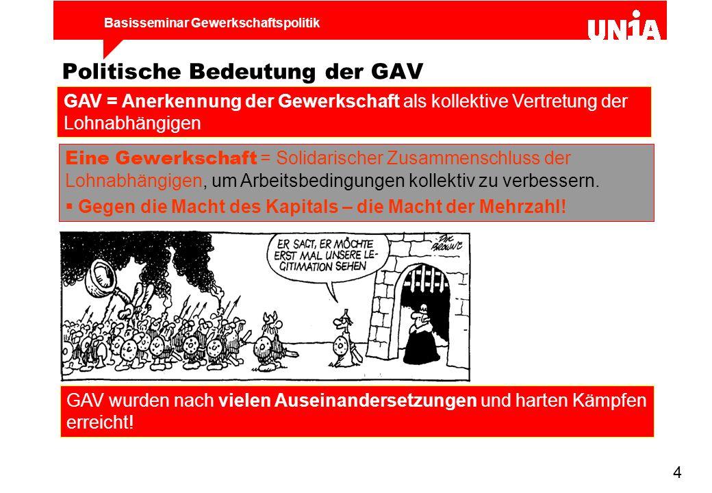 Politische Bedeutung der GAV