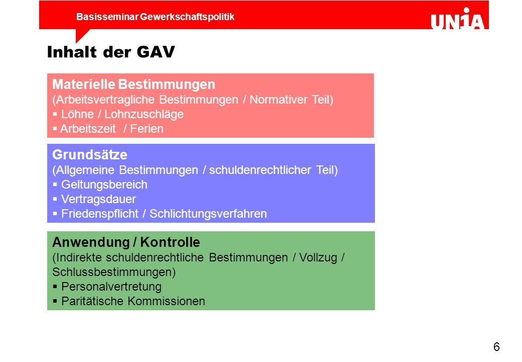 Inhalt der GAV Materielle Bestimmungen Grundsätze