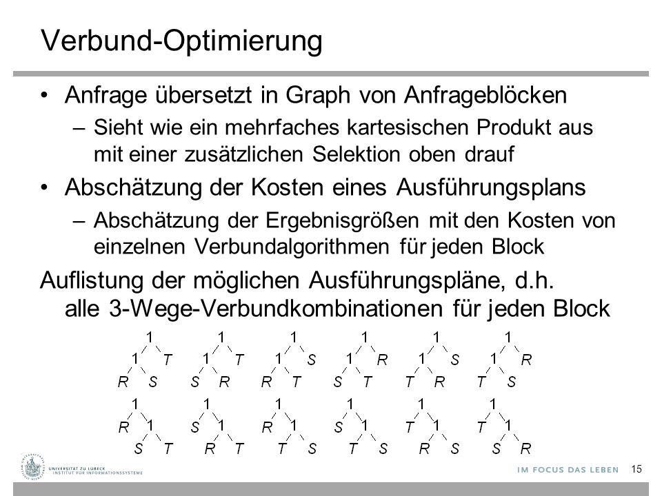 Verbund-Optimierung Anfrage übersetzt in Graph von Anfrageblöcken