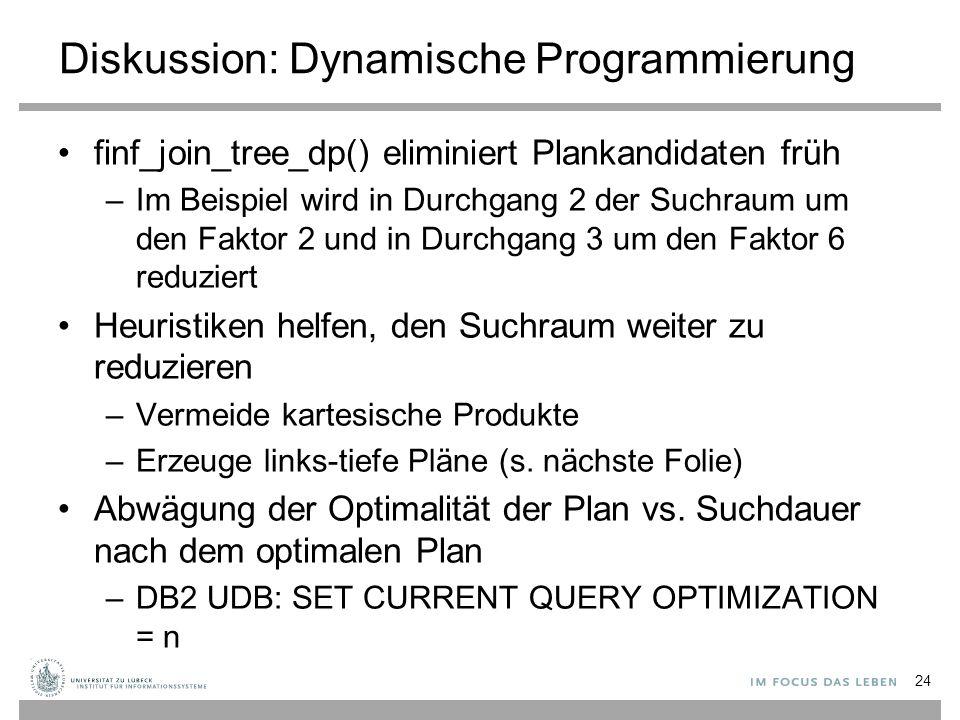 Diskussion: Dynamische Programmierung
