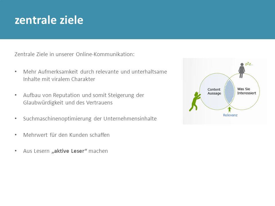 zentrale ziele Zentrale Ziele in unserer Online-Kommunikation: