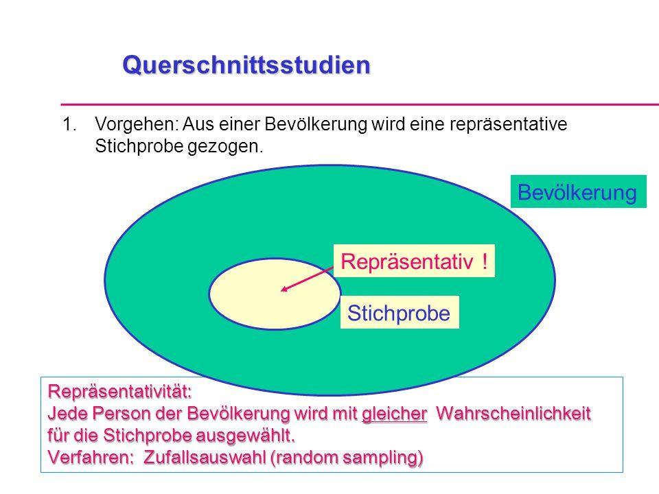 Querschnittsstudien Bevölkerung Repräsentativ ! Stichprobe