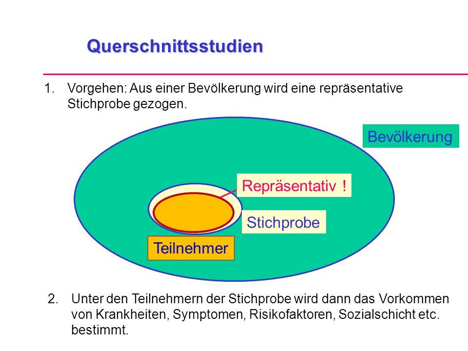 Querschnittsstudien Bevölkerung Repräsentativ ! Stichprobe Teilnehmer