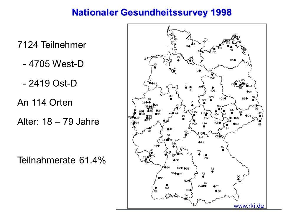 Nationaler Gesundheitssurvey 1998