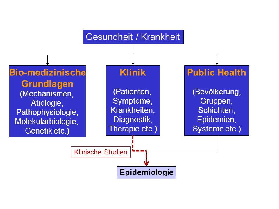 Bio-medizinische Grundlagen