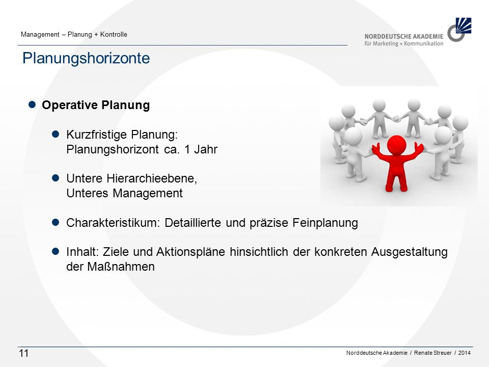 Planungshorizonte Operative Planung Kurzfristige Planung: