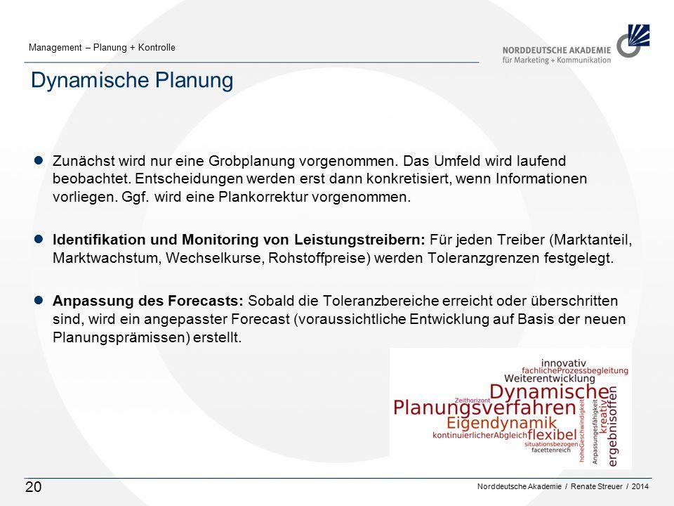 Dynamische Planung