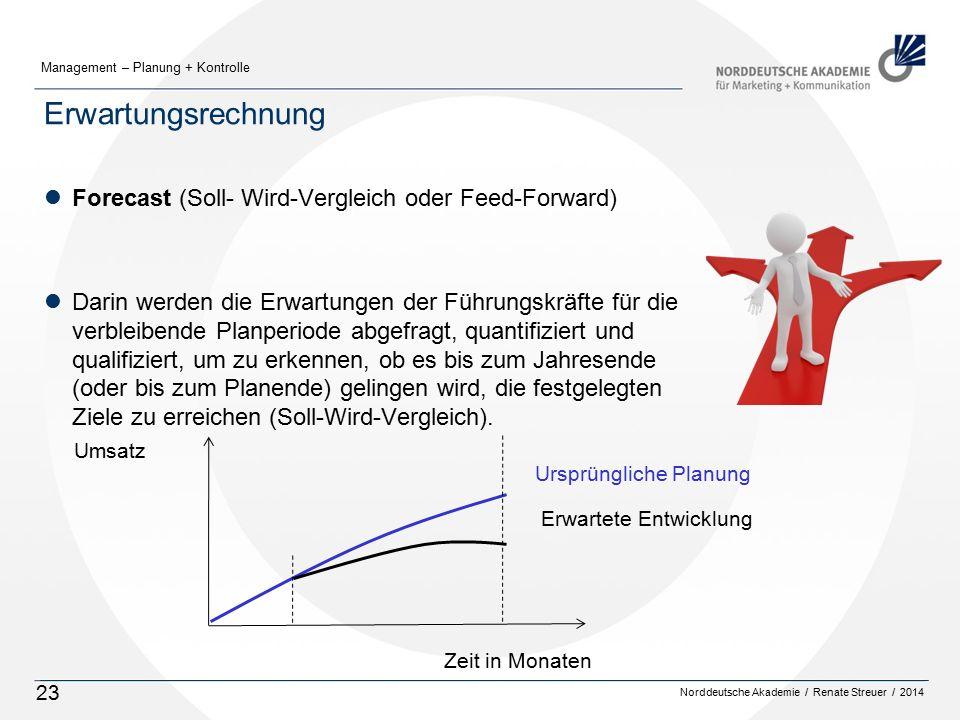 Erwartungsrechnung Forecast (Soll- Wird-Vergleich oder Feed-Forward)