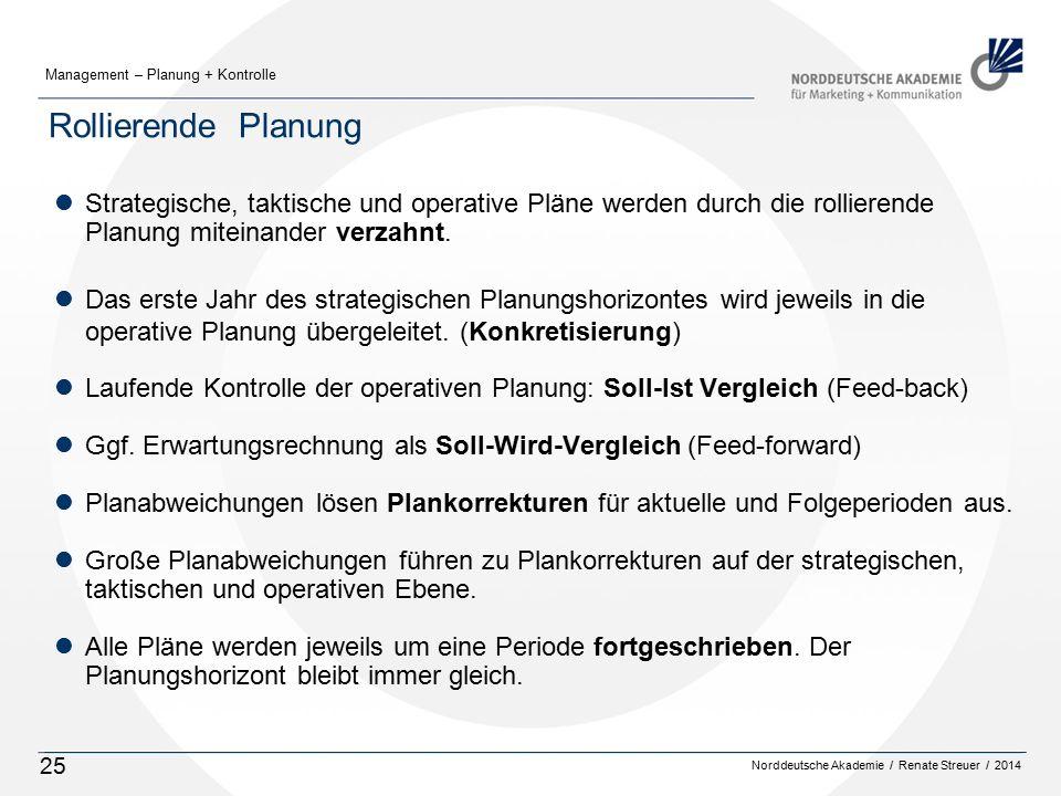 Rollierende Planung Strategische, taktische und operative Pläne werden durch die rollierende Planung miteinander verzahnt.