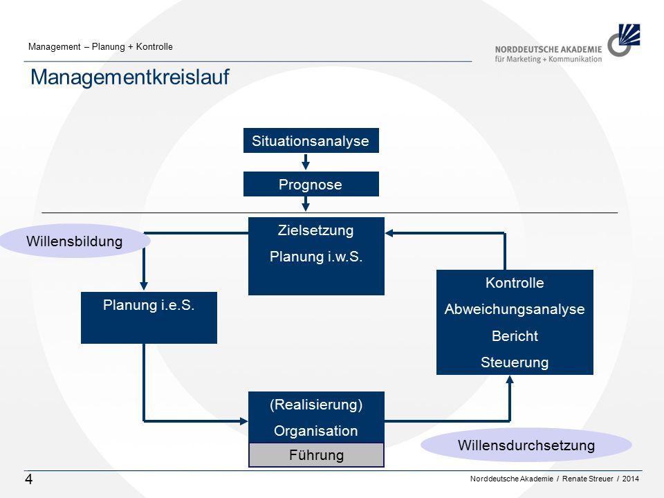 Managementkreislauf Situationsanalyse Prognose Planung i.e.S.