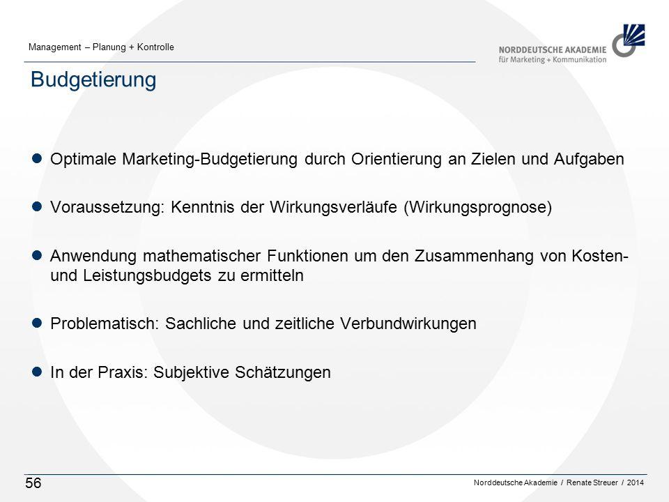 Budgetierung Optimale Marketing-Budgetierung durch Orientierung an Zielen und Aufgaben.