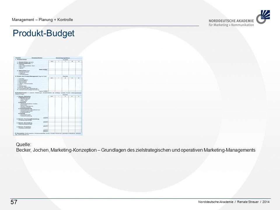 Produkt-Budget Quelle:
