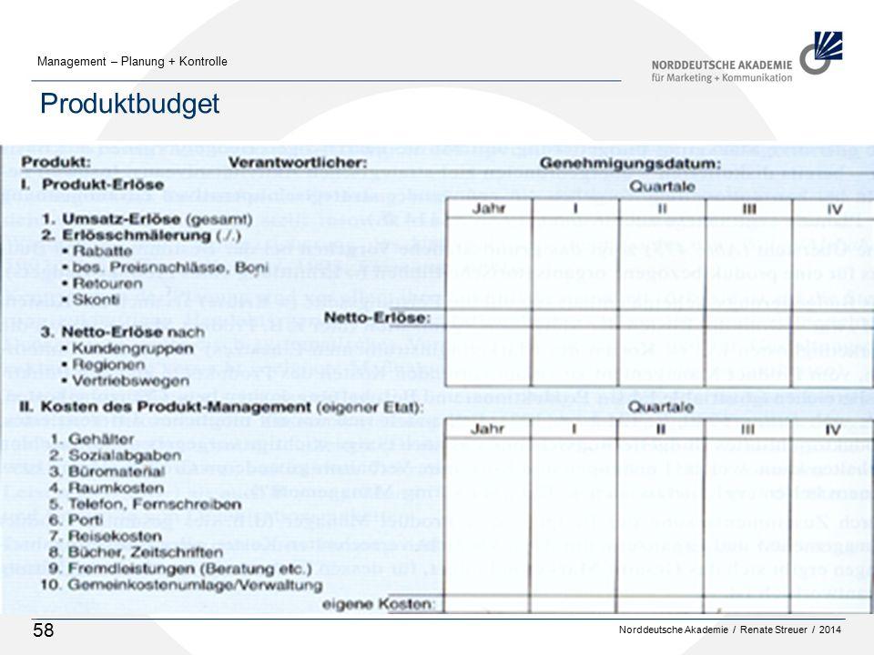 Produktbudget