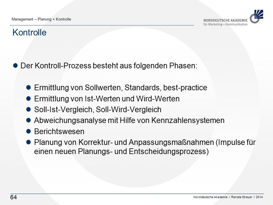 Kontrolle Der Kontroll-Prozess besteht aus folgenden Phasen: