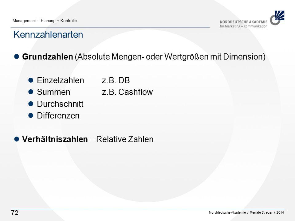 Kennzahlenarten Grundzahlen (Absolute Mengen- oder Wertgrößen mit Dimension) Einzelzahlen z.B. DB.