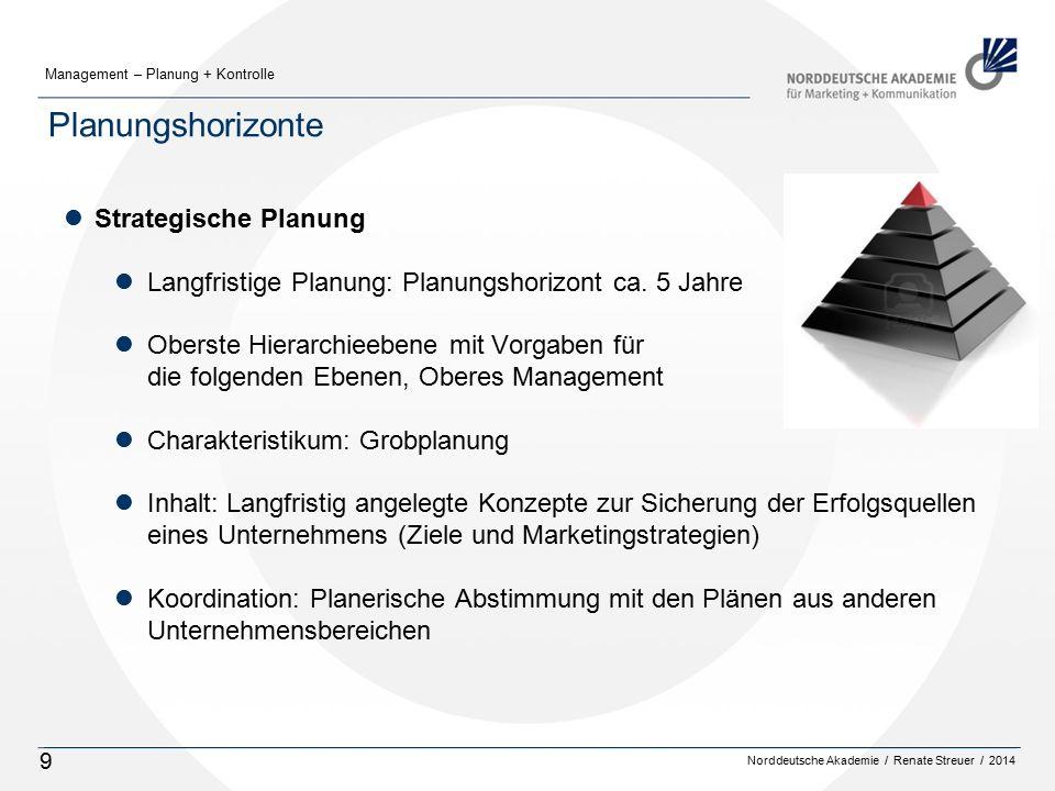 Planungshorizonte Strategische Planung