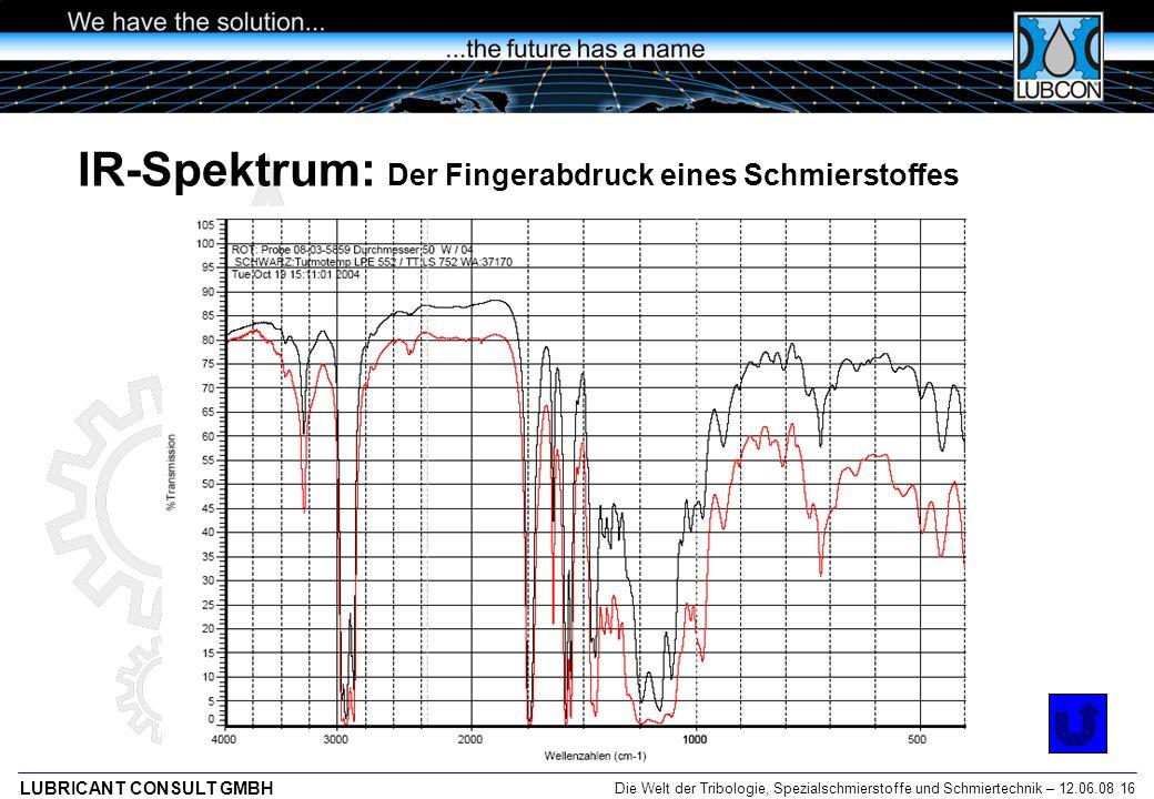 IR-Spektrum: Der Fingerabdruck eines Schmierstoffes