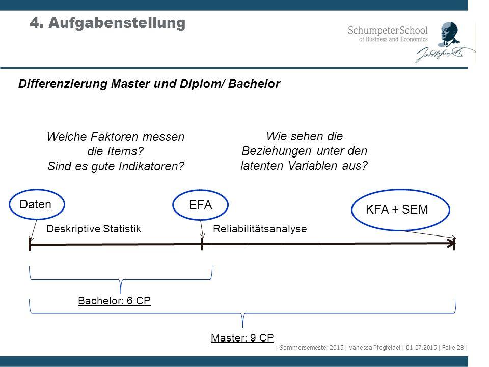 4. Aufgabenstellung Differenzierung Master und Diplom/ Bachelor