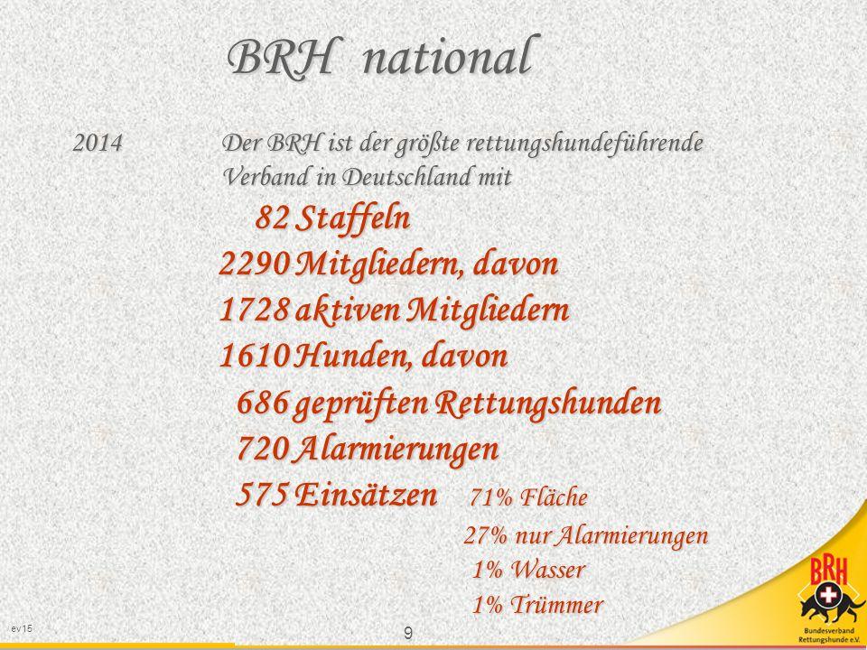 BRH national 2290 Mitgliedern, davon 1728 aktiven Mitgliedern