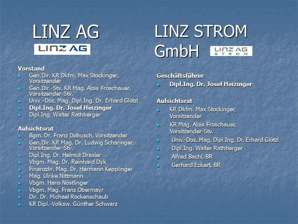 LINZ AG LINZ STROM GmbH Vorstand