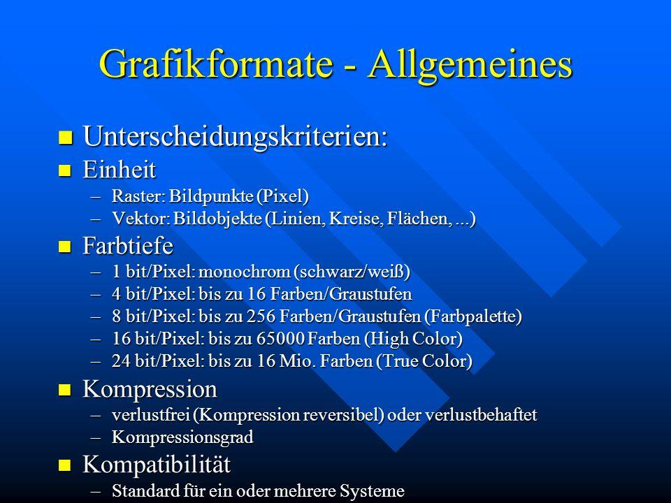 Grafikformate - Allgemeines