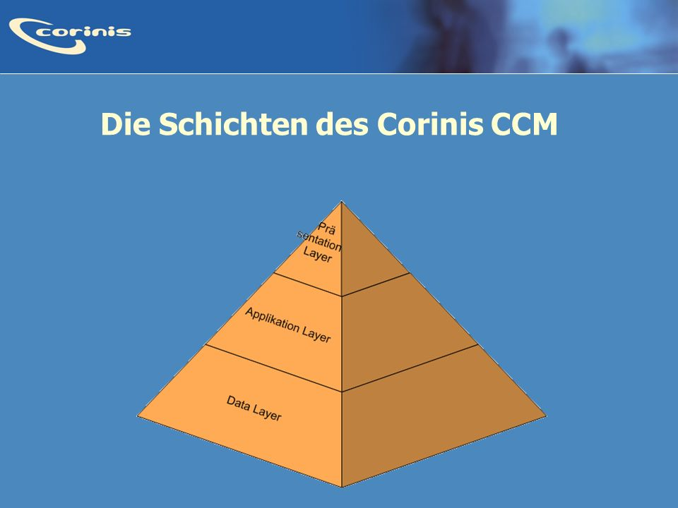 Die Schichten des Corinis CCM