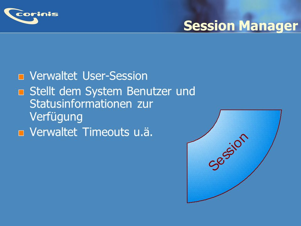 Session Manager Verwaltet User-Session