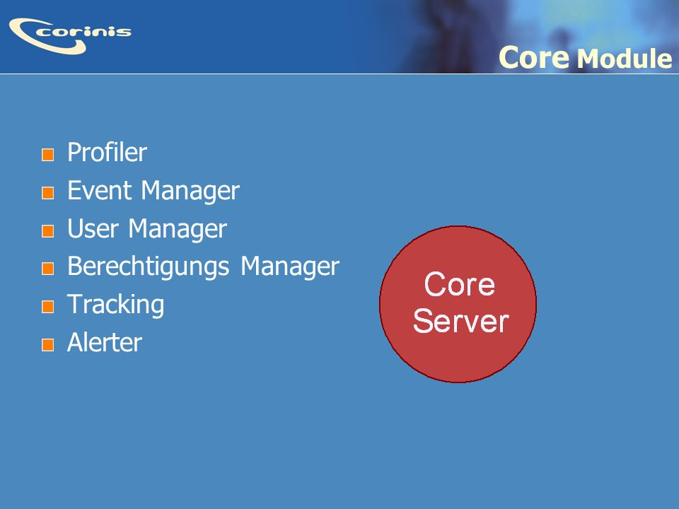 Core Module Profiler Event Manager User Manager Berechtigungs Manager
