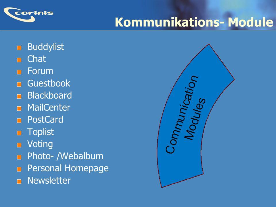 Kommunikations- Module