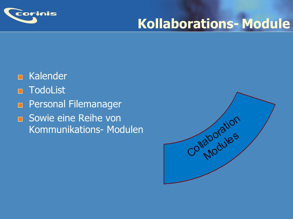 Kollaborations- Module