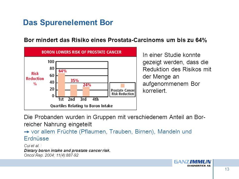 Das Spurenelement Bor Bor mindert das Risiko eines Prostata-Carcinoms um bis zu 64%