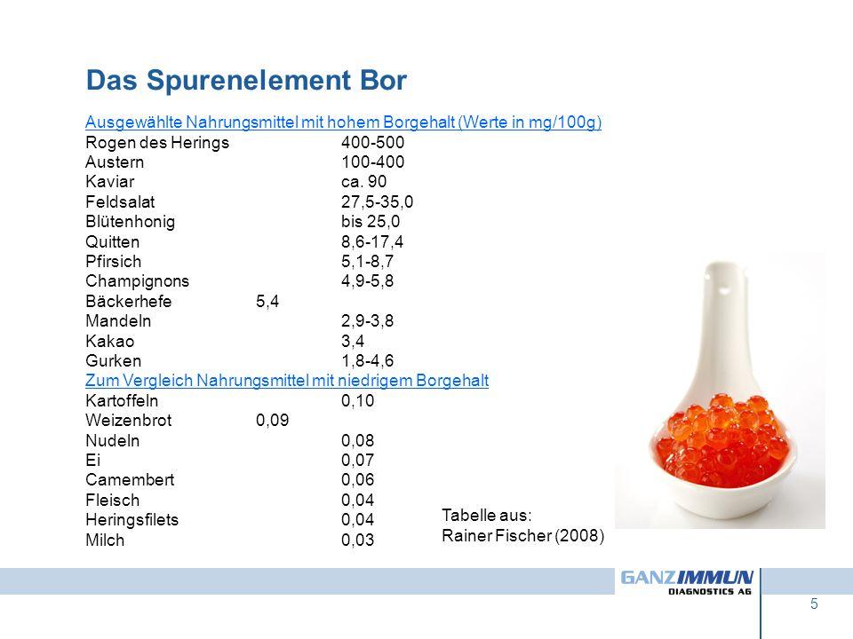 Das Spurenelement Bor Ausgewählte Nahrungsmittel mit hohem Borgehalt (Werte in mg/100g) Rogen des Herings 400-500.