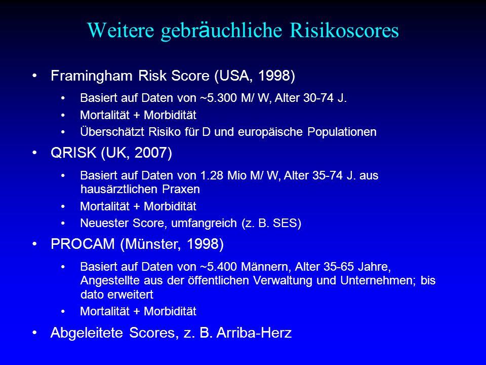 Weitere gebräuchliche Risikoscores
