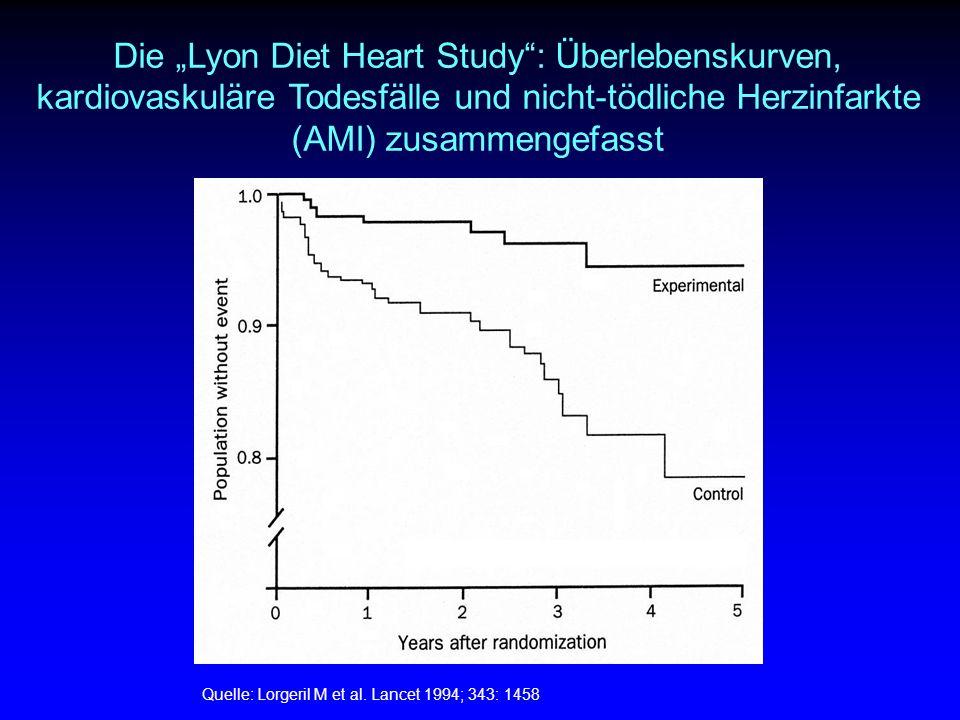 """Die """"Lyon Diet Heart Study : Überlebenskurven, kardiovaskuläre Todesfälle und nicht-tödliche Herzinfarkte (AMI) zusammengefasst"""