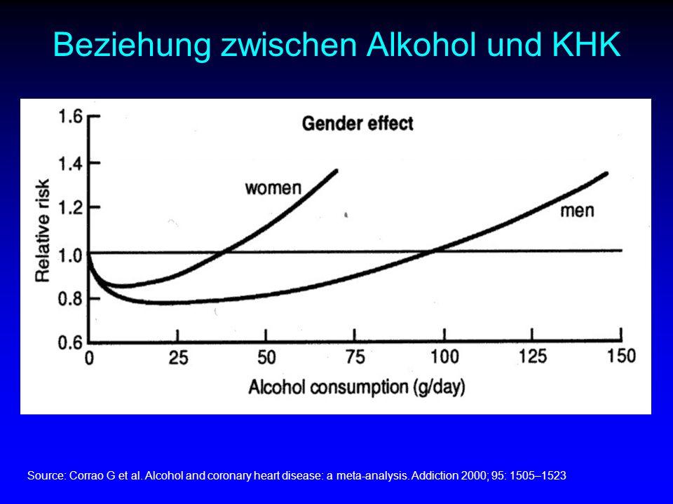 Beziehung zwischen Alkohol und KHK